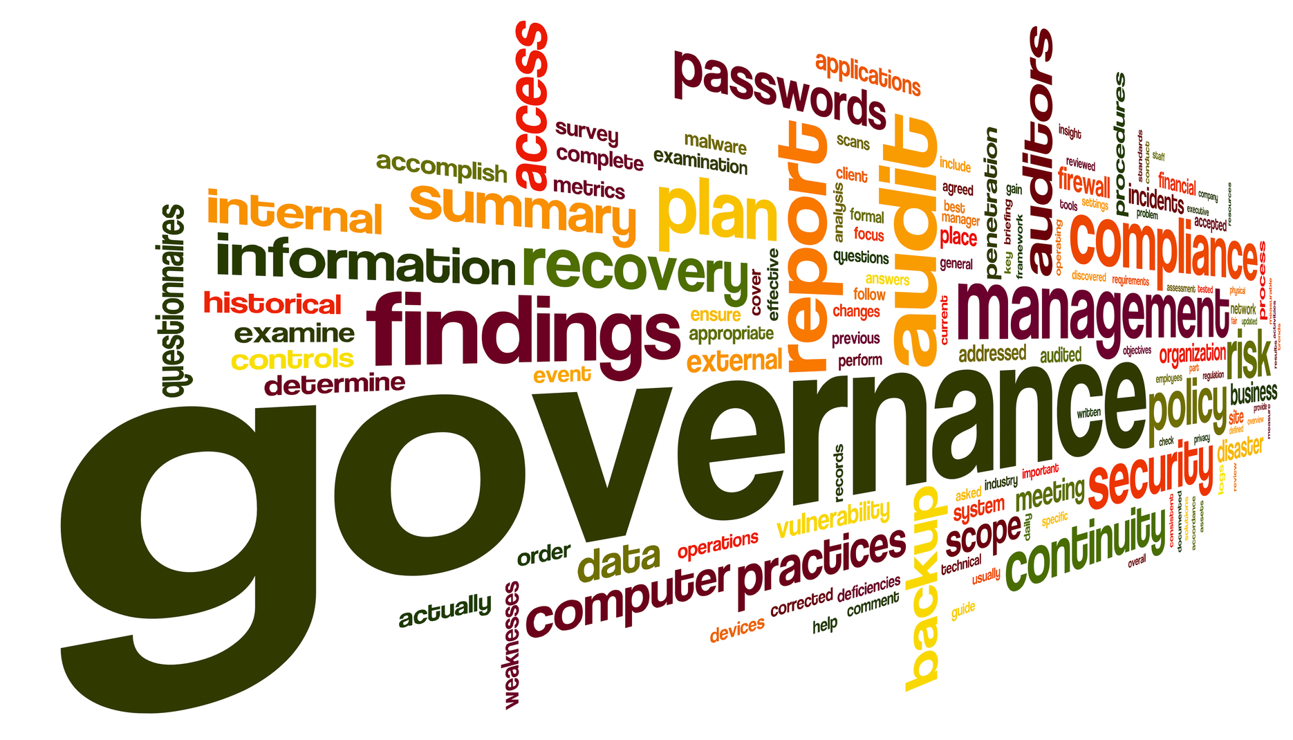 Information Governance Solutions